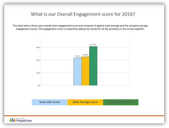 insights-engagement