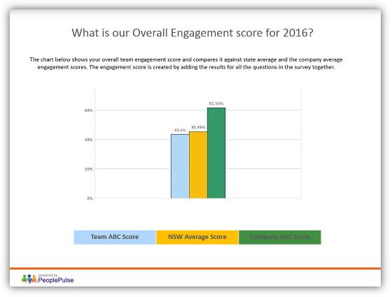 insights-engagement