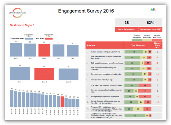 insights-organisational-comparison-report-dashboard